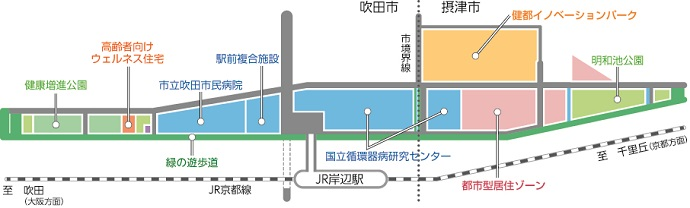 北大阪健康医療都市(健都)